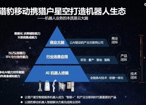猎户星空CSO:垂直一体化AI能力让服务机器人产业升级