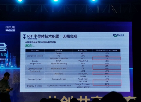 诺领科技CEO:中国会成为全球物联网产业领跑者