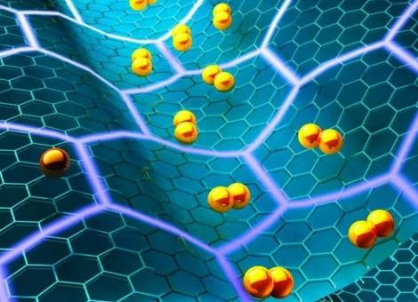 研究发现,石墨烯层充当电子束的镜子,电子分束器或将成为可能!