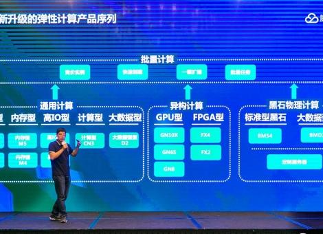 腾讯云:全面升级弹性计算产品序列 计算性能提升30%