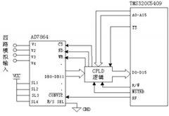 基于AD7864和DSP的4路数据采集系统