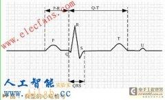 基于MATLAB/SIMULINK的心电信号源系统设计