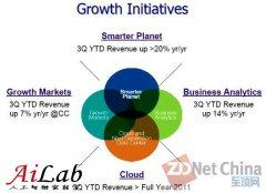 IBM前三季度云计算收入超2011全年