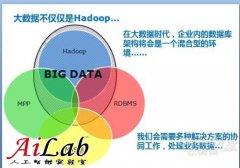 大数据三两事之大数据不是只有Hadoop