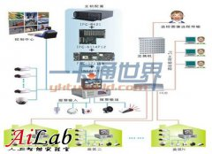 基于物联网智能监狱管理系统项目解决方案