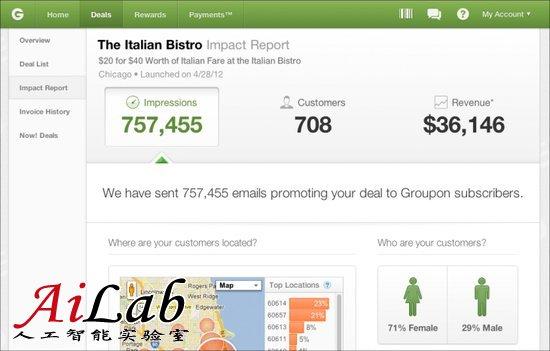Groupon新工具助力商家进行营销与利润分析