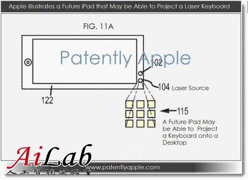 """碉堡了!苹果最新""""激光键盘""""专利技术曝光"""