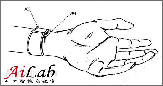 苹果iWatch手表专利曝光:触屏可弯曲