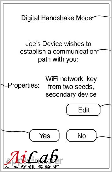 苹果:拍张照片即可在设备间建立安全连接