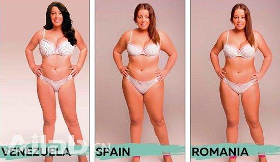 各国人民眼中的女性完美身材