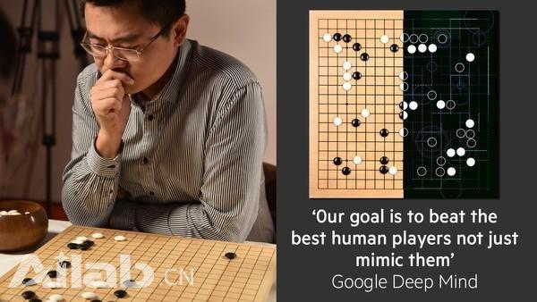 谷歌人工智能5:0击败欧洲围棋冠军