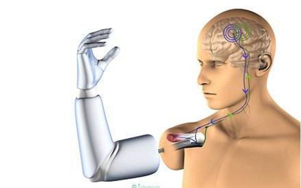 乐智网,人工智能,机器人