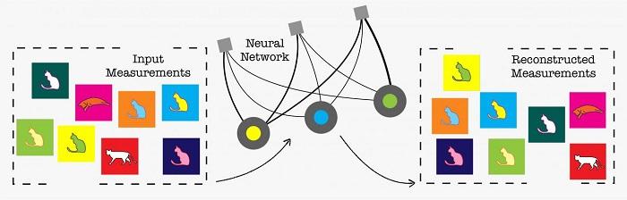 人工智能、量子系统