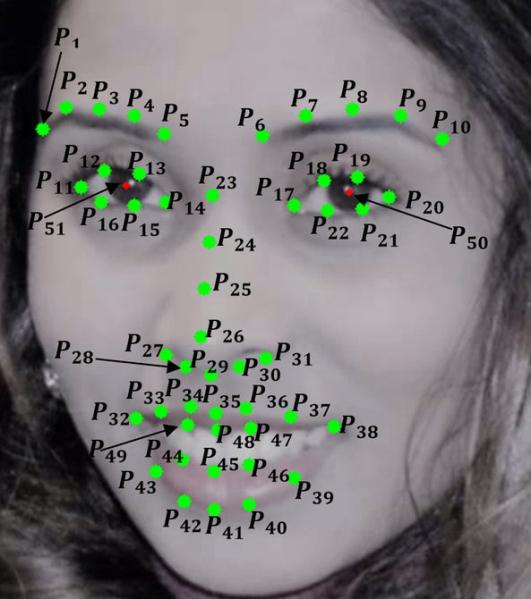 新的研究表明,人工智能可以根据他们的笑容从男人中分辨出女人。这是因为女人的笑容比男人的笑容面积更广。