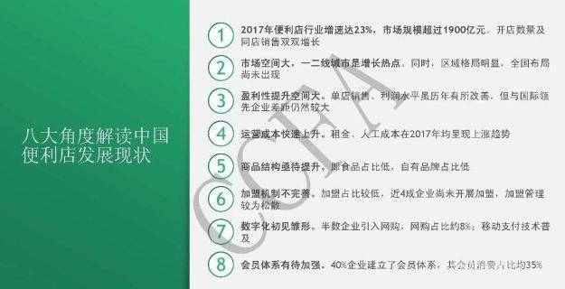 2018便利店发展报告多现状,旷视科技Face++给出标准答案