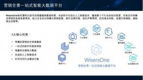 WisersOne助力营销全场景应用 慧科讯业智能大数据平台再露锋芒