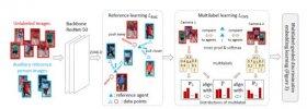 中国AI研究再度提速,腾讯超58篇论文入选全球计算机视觉顶会CVPR